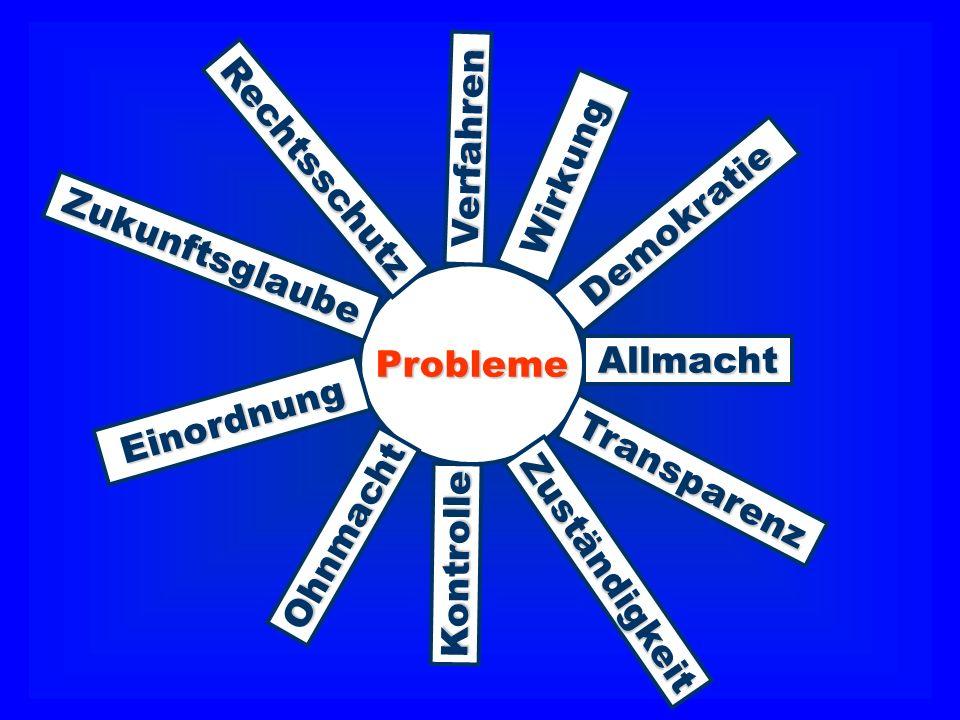 VerfahrenRechtsschutz. Wirkung. Demokratie. Zukunftsglaube. Probleme. Allmacht. Einordnung. Transparenz.