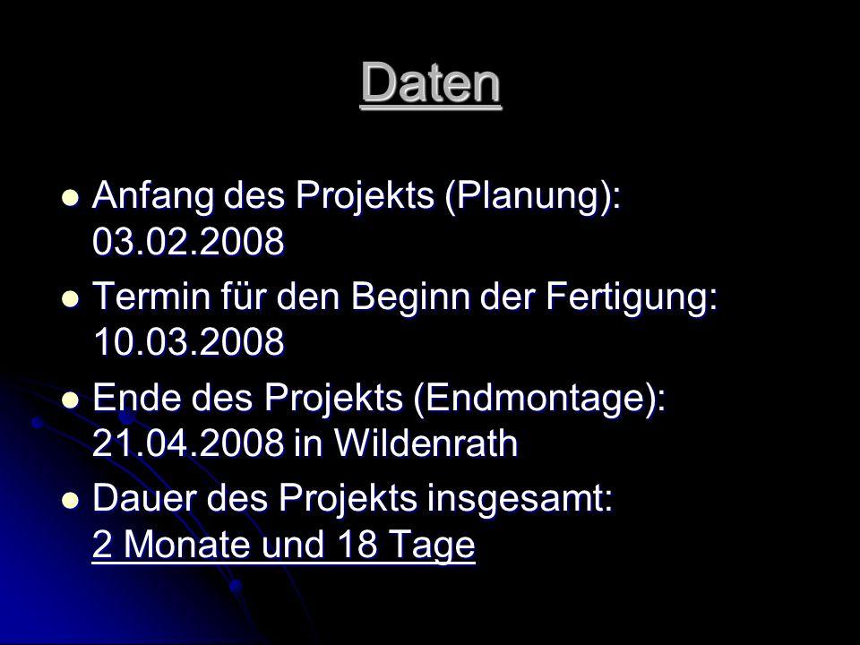 Daten Anfang des Projekts (Planung): 03.02.2008