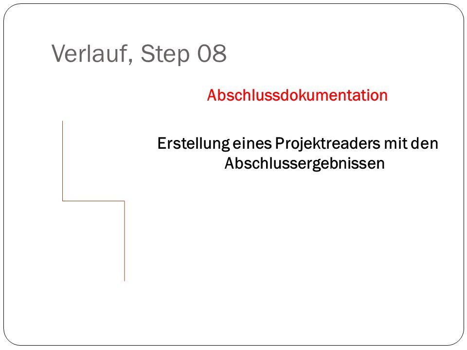 Verlauf, Step 08Abschlussdokumentation Erstellung eines Projektreaders mit den Abschlussergebnissen