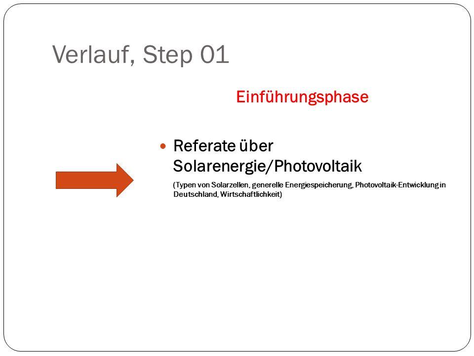 Verlauf, Step 01 Einführungsphase