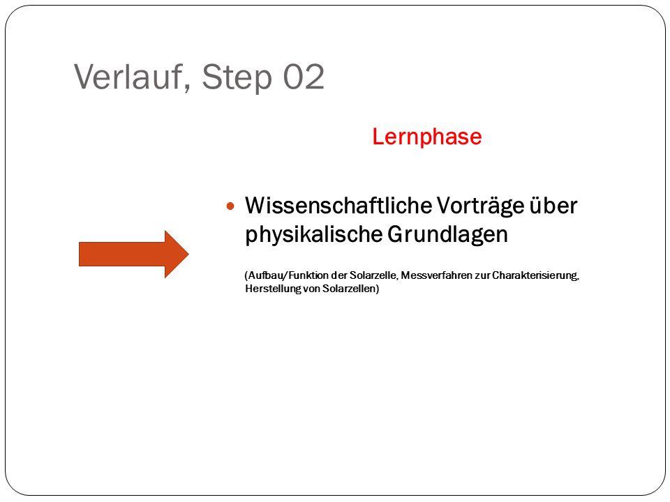 Verlauf, Step 02 Lernphase