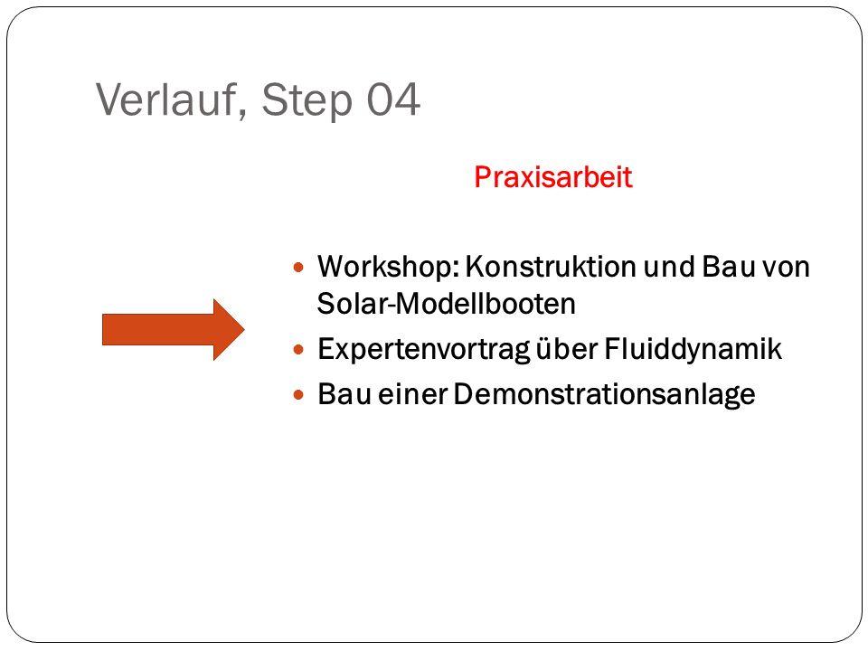 Verlauf, Step 04 Praxisarbeit