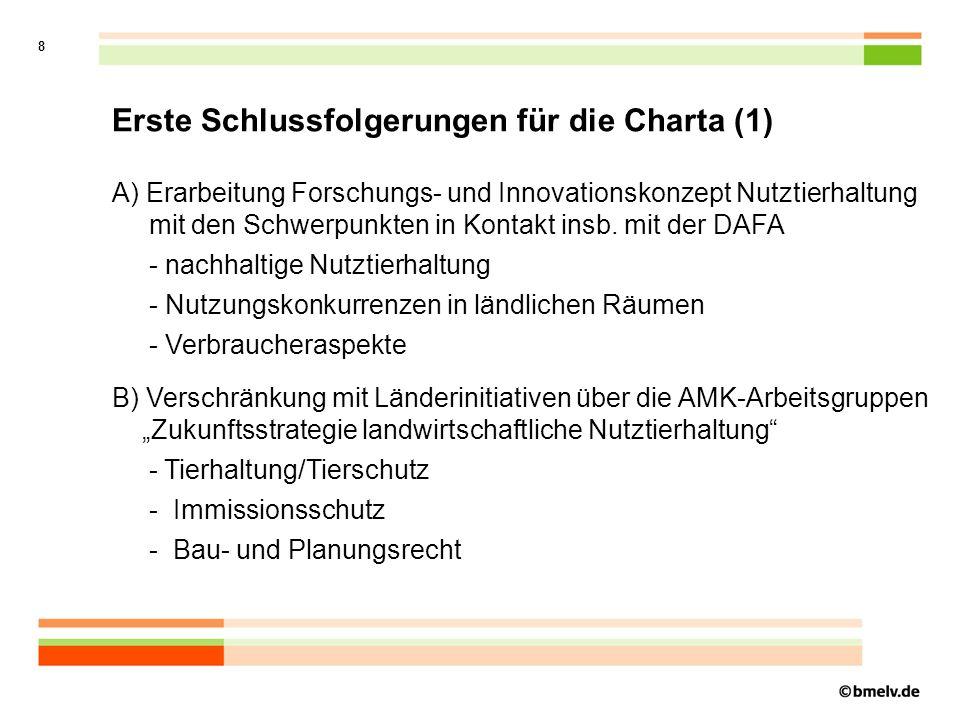 Erste Schlussfolgerungen für die Charta (1)