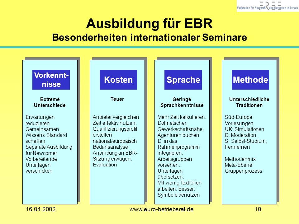 Ausbildung für EBR Besonderheiten internationaler Seminare