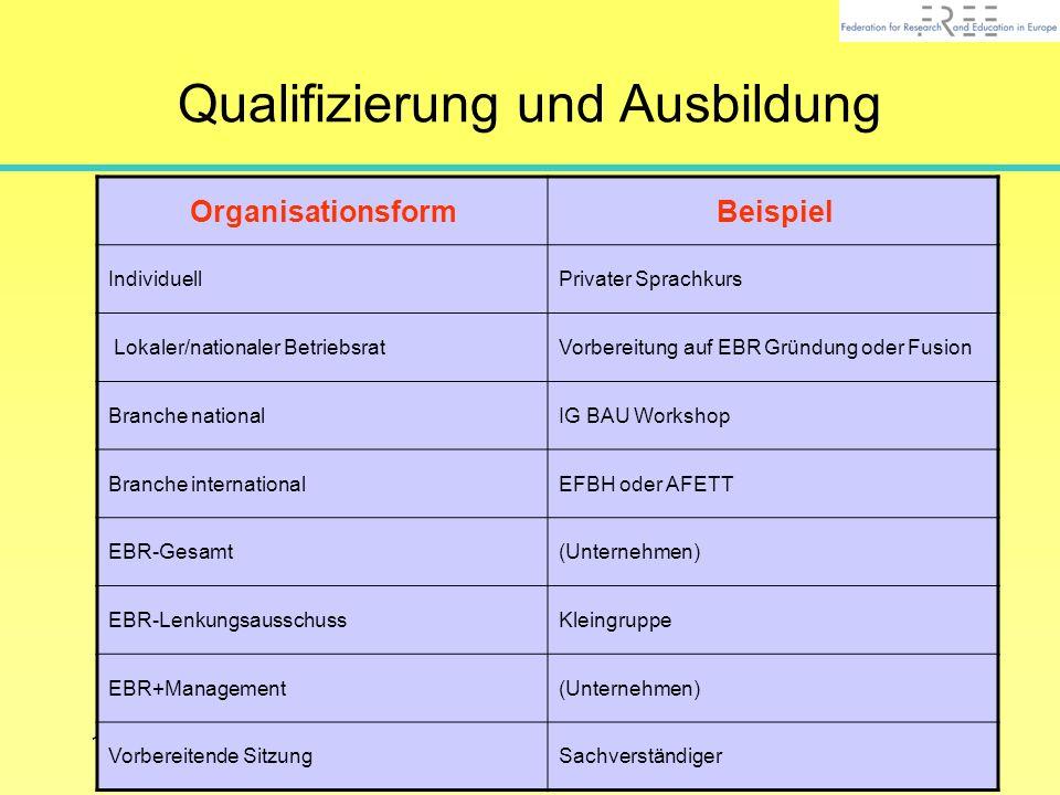 Qualifizierung und Ausbildung
