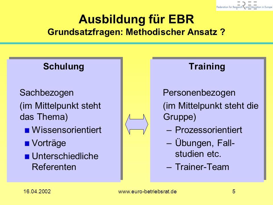 Ausbildung für EBR Grundsatzfragen: Methodischer Ansatz