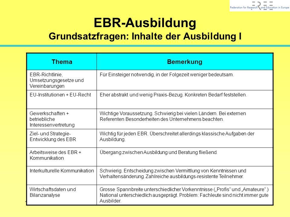 EBR-Ausbildung Grundsatzfragen: Inhalte der Ausbildung I