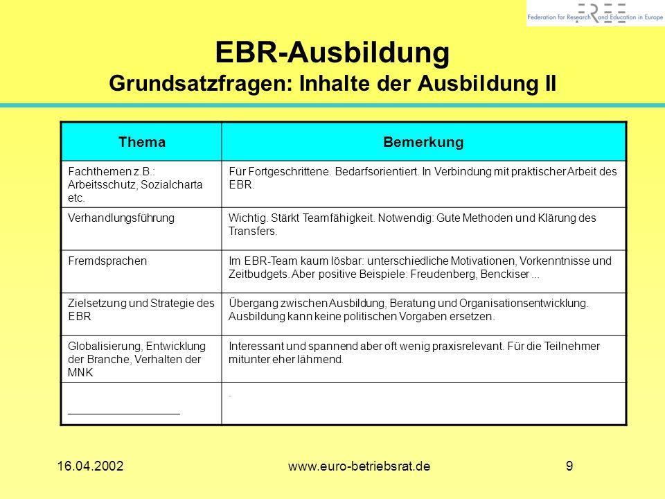 EBR-Ausbildung Grundsatzfragen: Inhalte der Ausbildung II