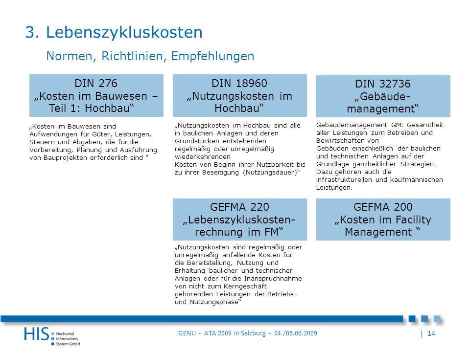 3. Lebenszykluskosten Normen, Richtlinien, Empfehlungen DIN 276