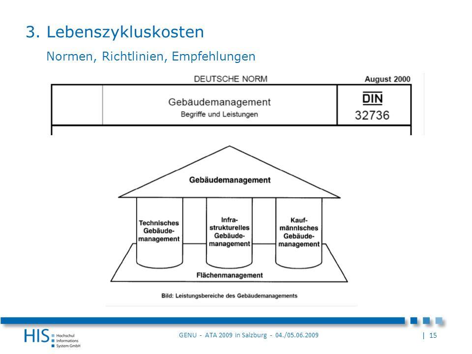 3. Lebenszykluskosten Normen, Richtlinien, Empfehlungen