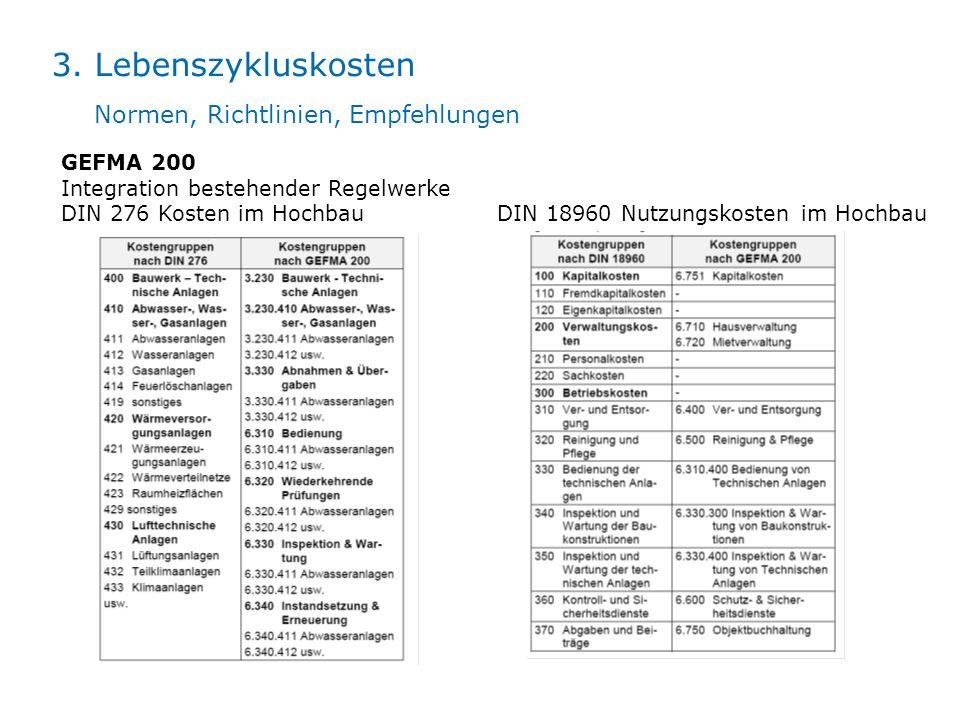 3. Lebenszykluskosten Normen, Richtlinien, Empfehlungen GEFMA 200