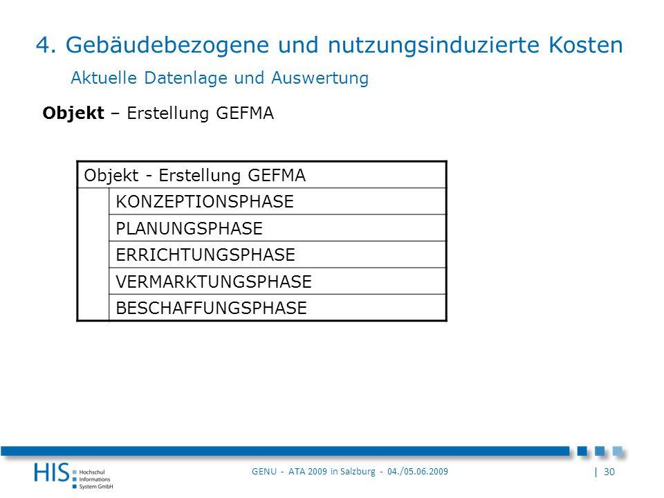4. Gebäudebezogene und nutzungsinduzierte Kosten