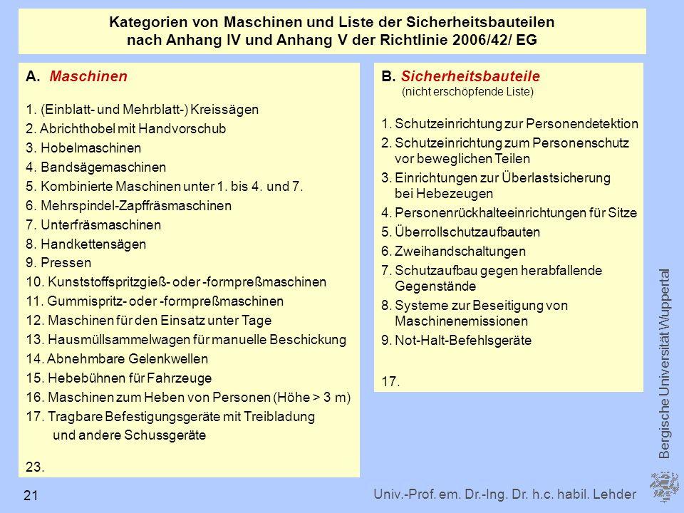 Kategorien von Maschinen und Liste der Sicherheitsbauteilen