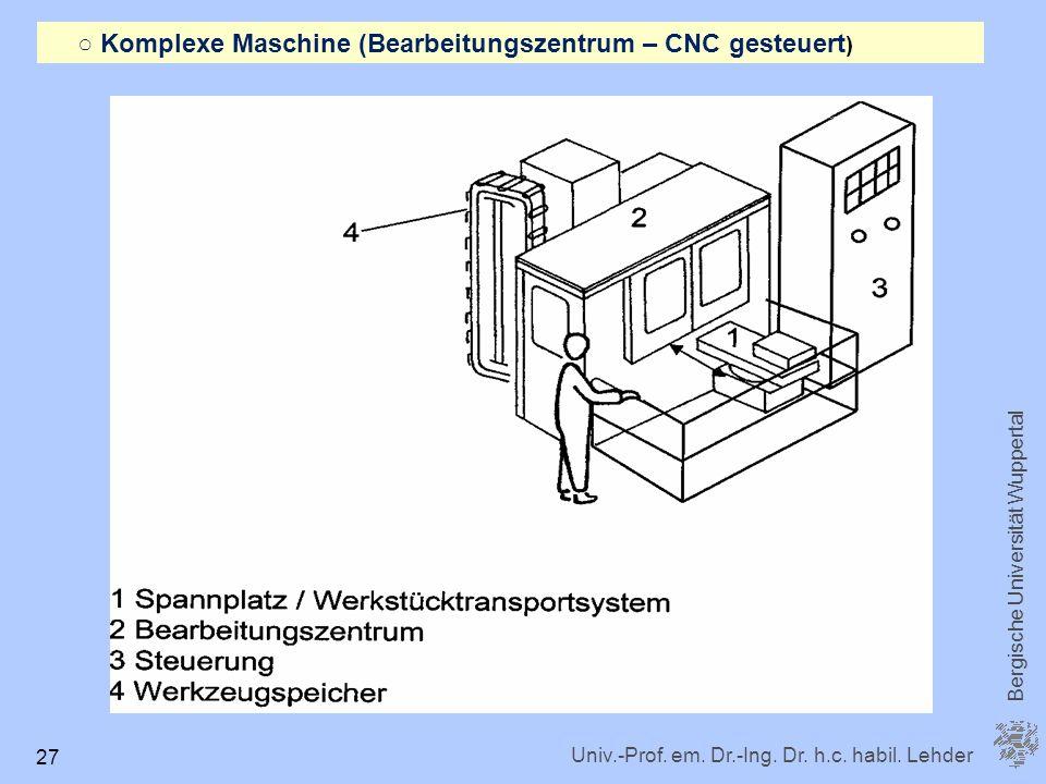 ○ Komplexe Maschine (Bearbeitungszentrum – CNC gesteuert)