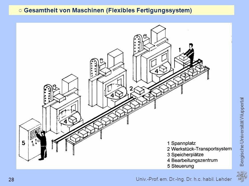 ○ Gesamtheit von Maschinen (Flexibles Fertigungssystem)