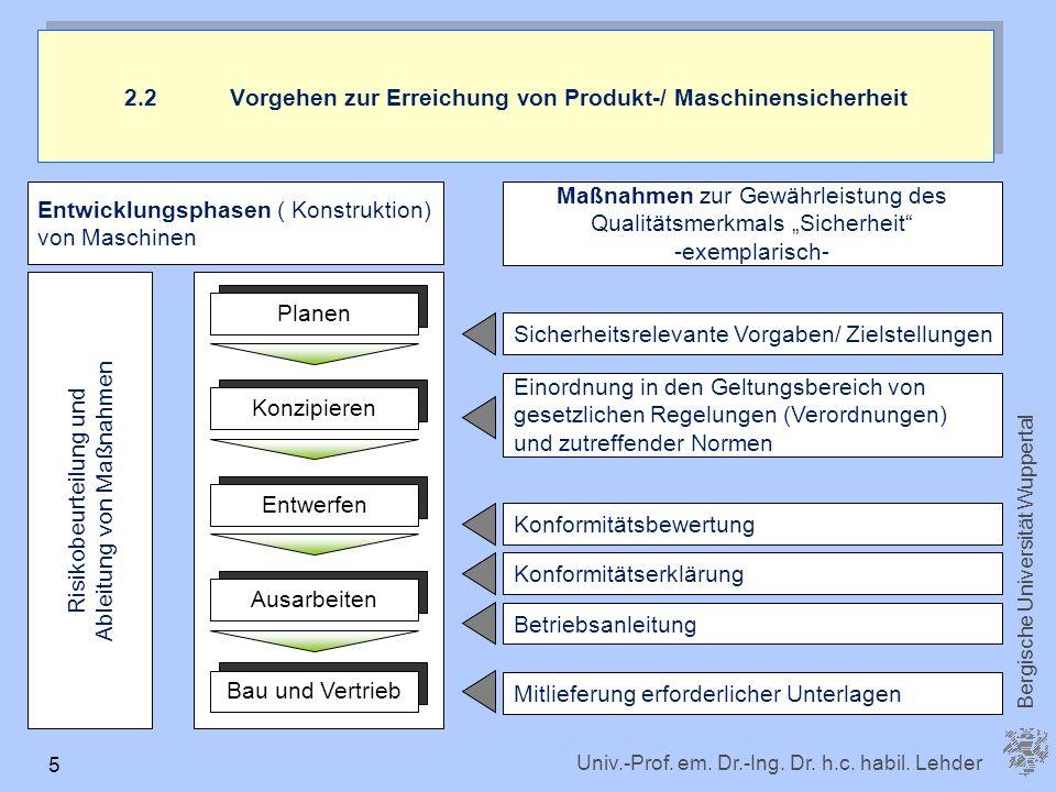 2.2 Vorgehen zur Erreichung von Produkt-/ Maschinensicherheit