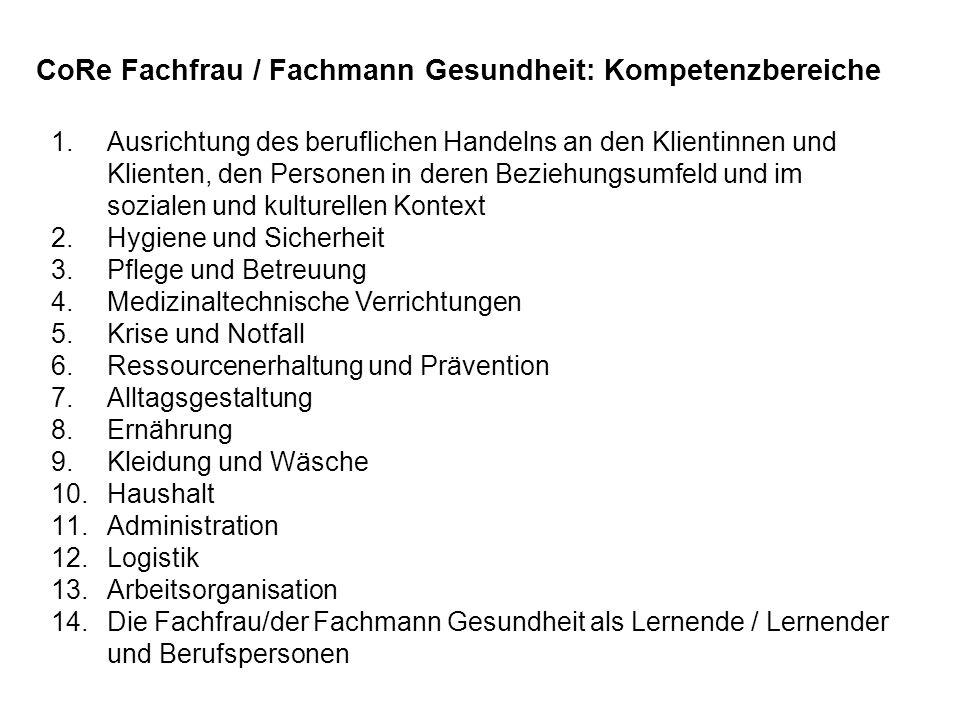 CoRe Fachfrau / Fachmann Gesundheit: Kompetenzbereiche
