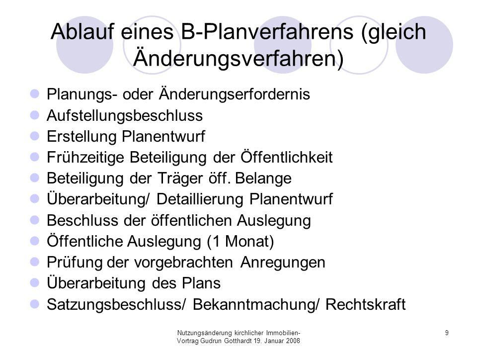 Ablauf eines B-Planverfahrens (gleich Änderungsverfahren)