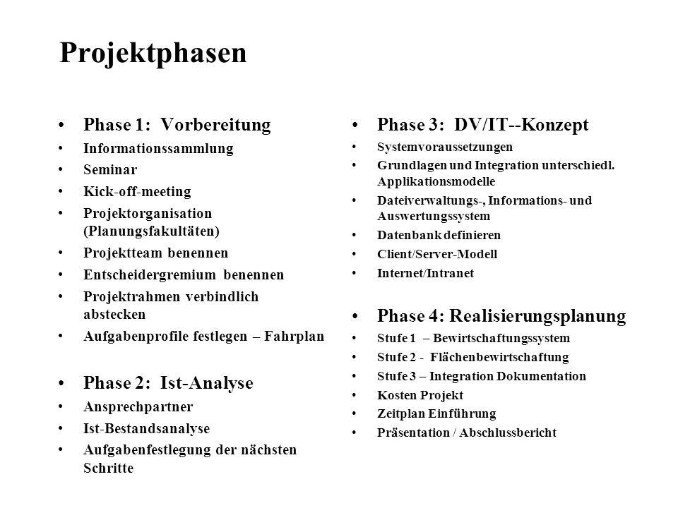 Projektphasen Phase 1: Vorbereitung Phase 2: Ist-Analyse