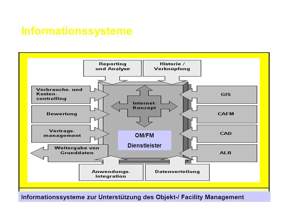 Informationssysteme OM/FM. Dienstleister.