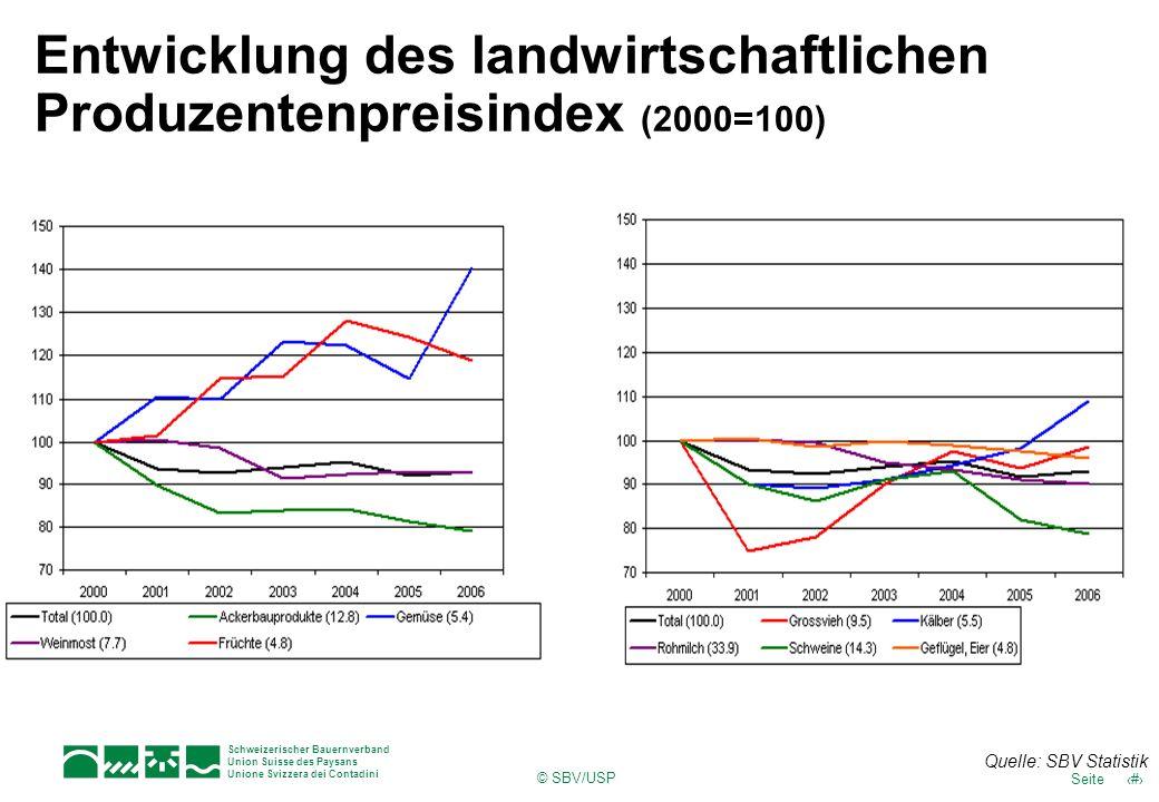 Entwicklung des landwirtschaftlichen Produzentenpreisindex (2000=100)