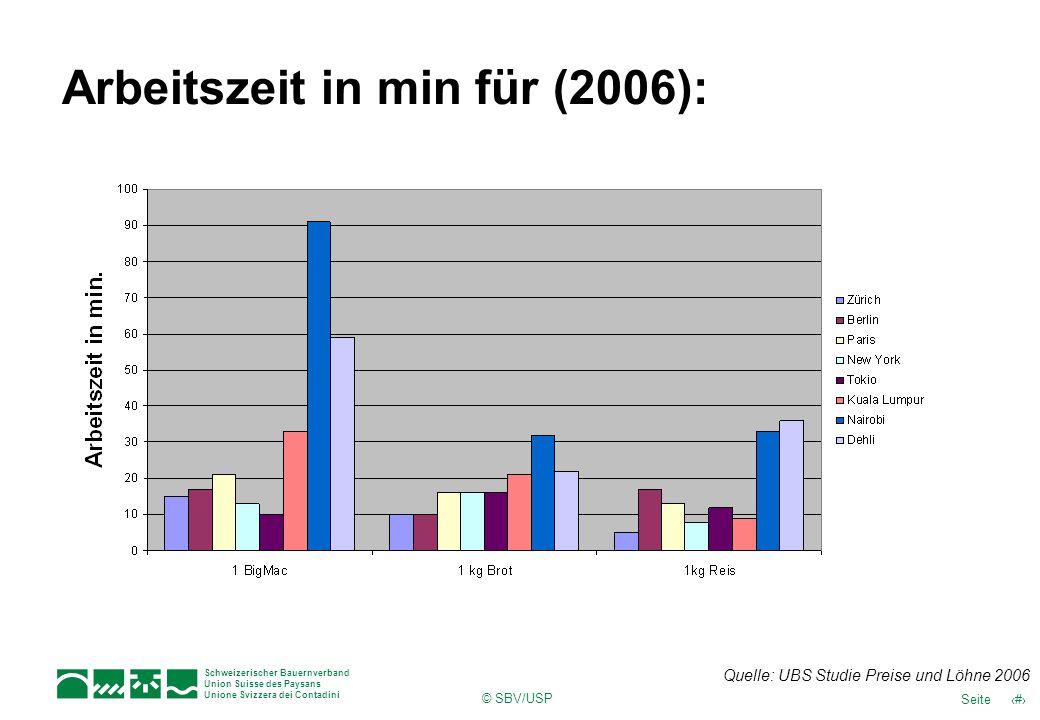 Arbeitszeit in min für (2006):