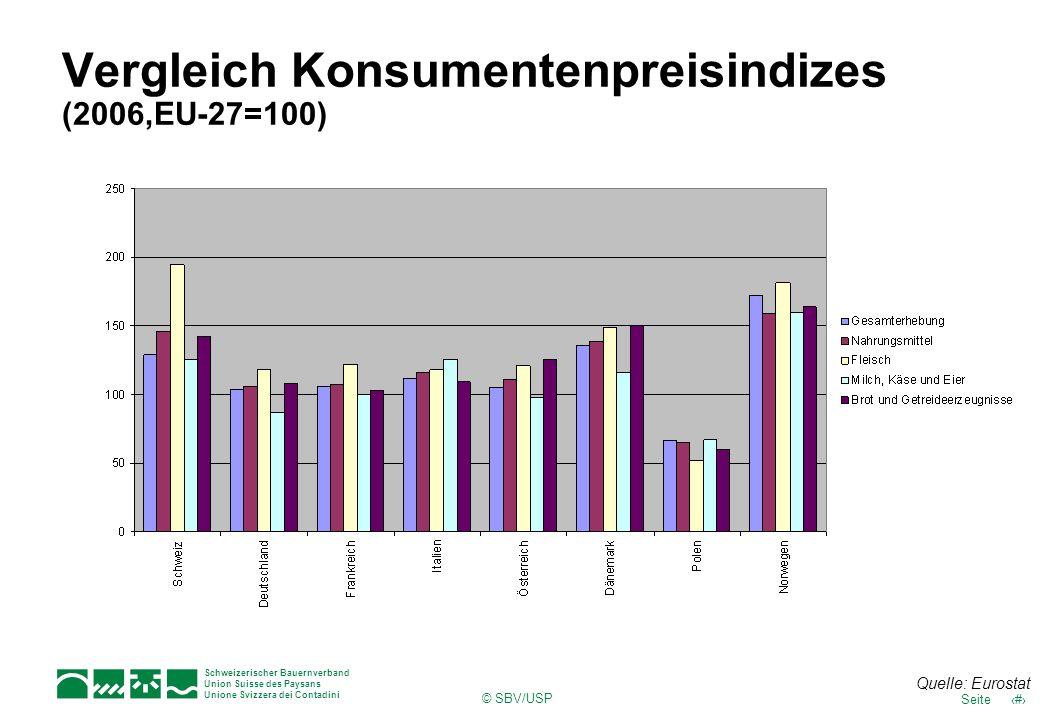 Vergleich Konsumentenpreisindizes (2006,EU-27=100)