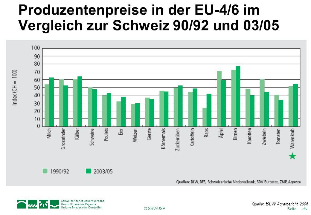 Produzentenpreise in der EU-4/6 im Vergleich zur Schweiz 90/92 und 03/05