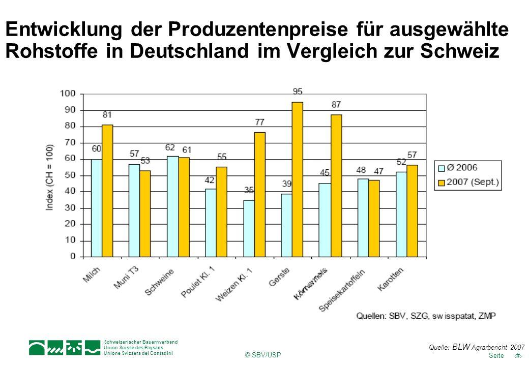 Entwicklung der Produzentenpreise für ausgewählte Rohstoffe in Deutschland im Vergleich zur Schweiz