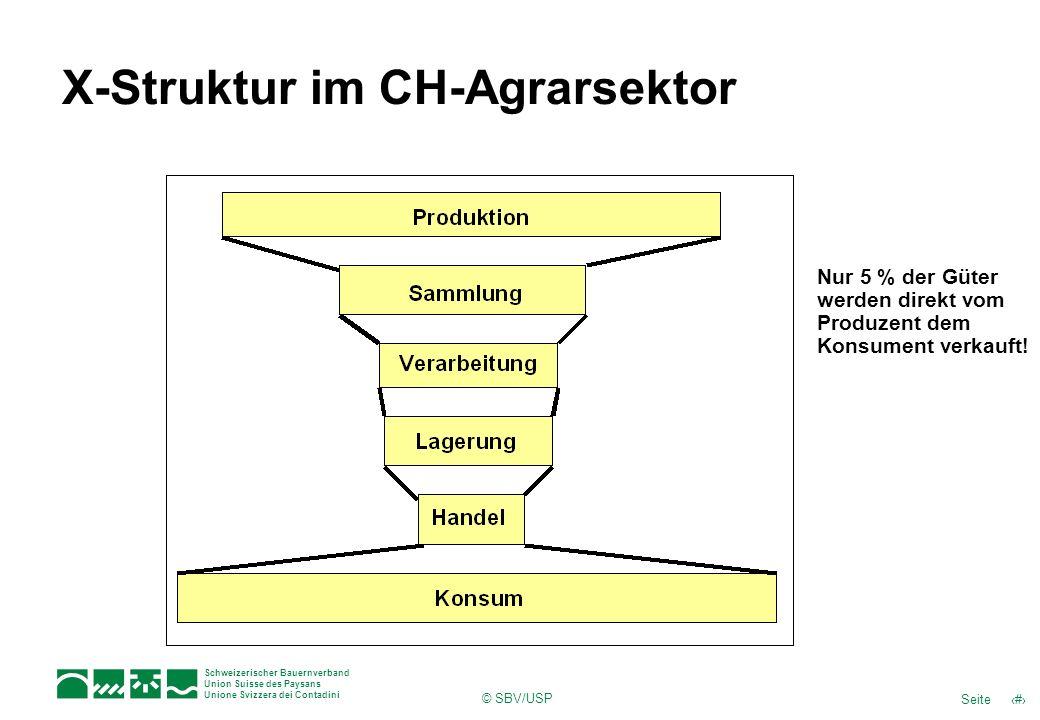 X-Struktur im CH-Agrarsektor