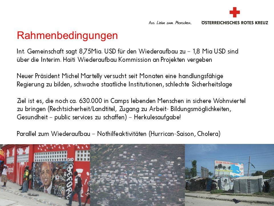Rahmenbedingungen Int. Gemeinschaft sagt 8,75Mia. USD für den Wiederaufbau zu – 1,8 Mia USD sind.