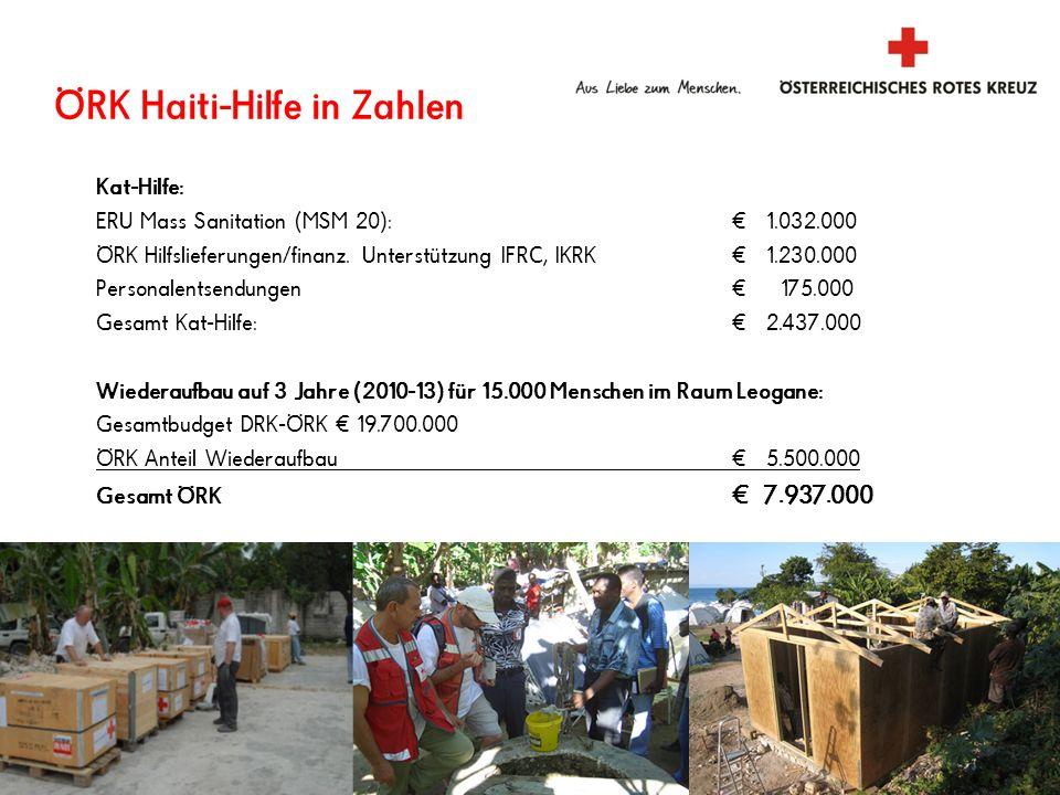 ÖRK Haiti-Hilfe in Zahlen