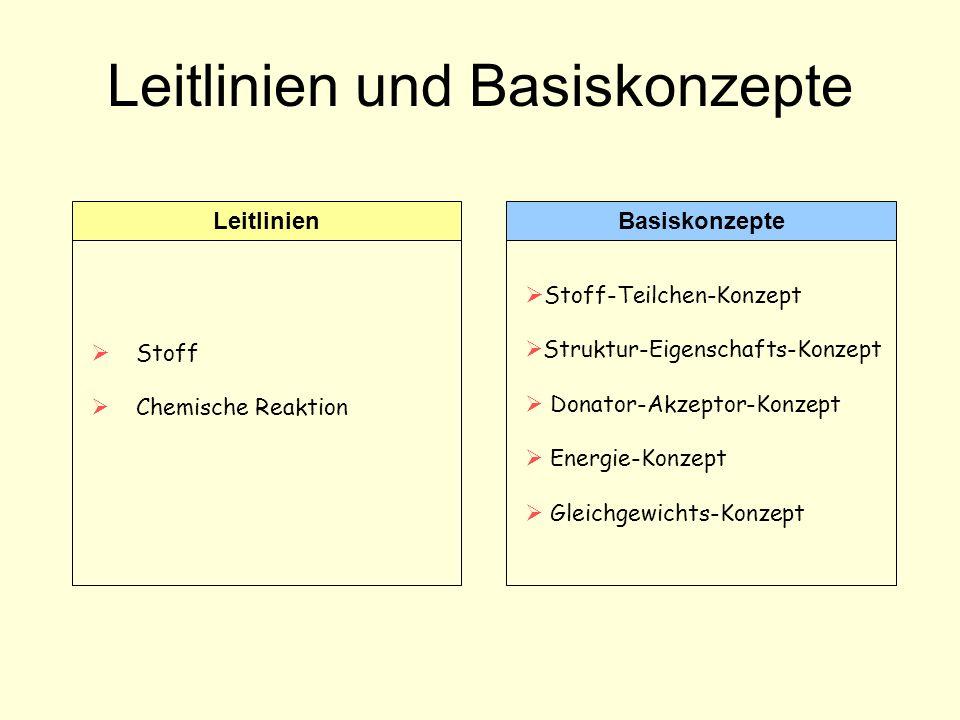 Leitlinien und Basiskonzepte