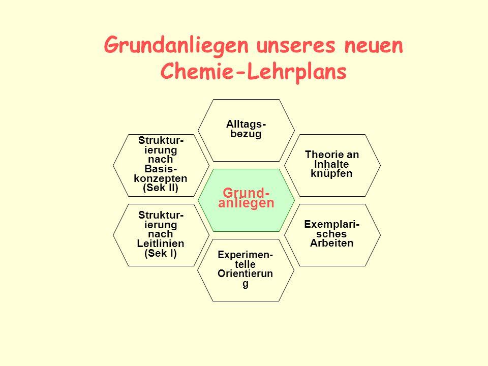 Grundanliegen unseres neuen Chemie-Lehrplans