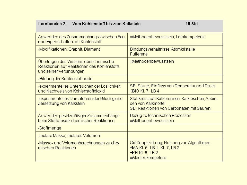 Lernbereich 2: Vom Kohlenstoff bis zum Kalkstein 16 Std.