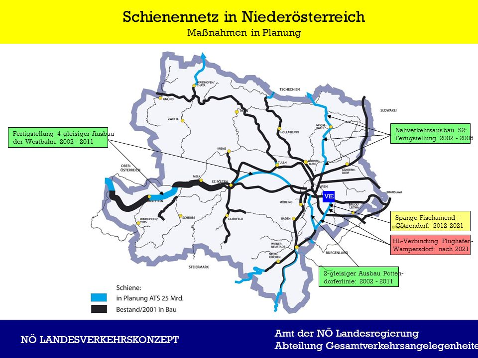 Schienennetz in Niederösterreich