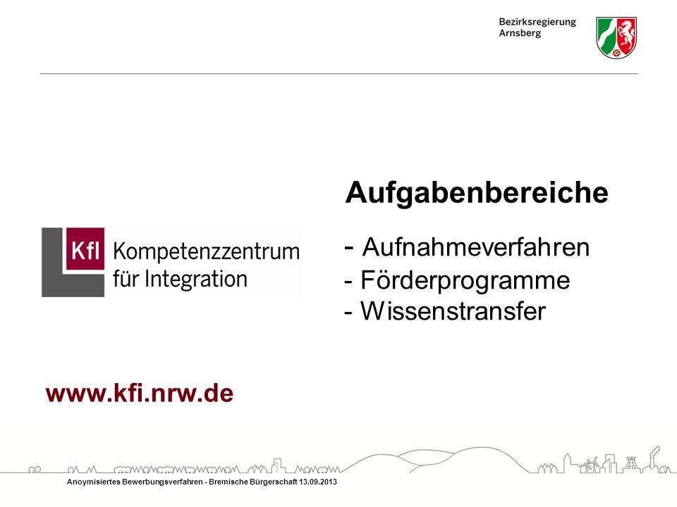 Aufnahmeverfahren - Förderprogramme - Wissenstransfer