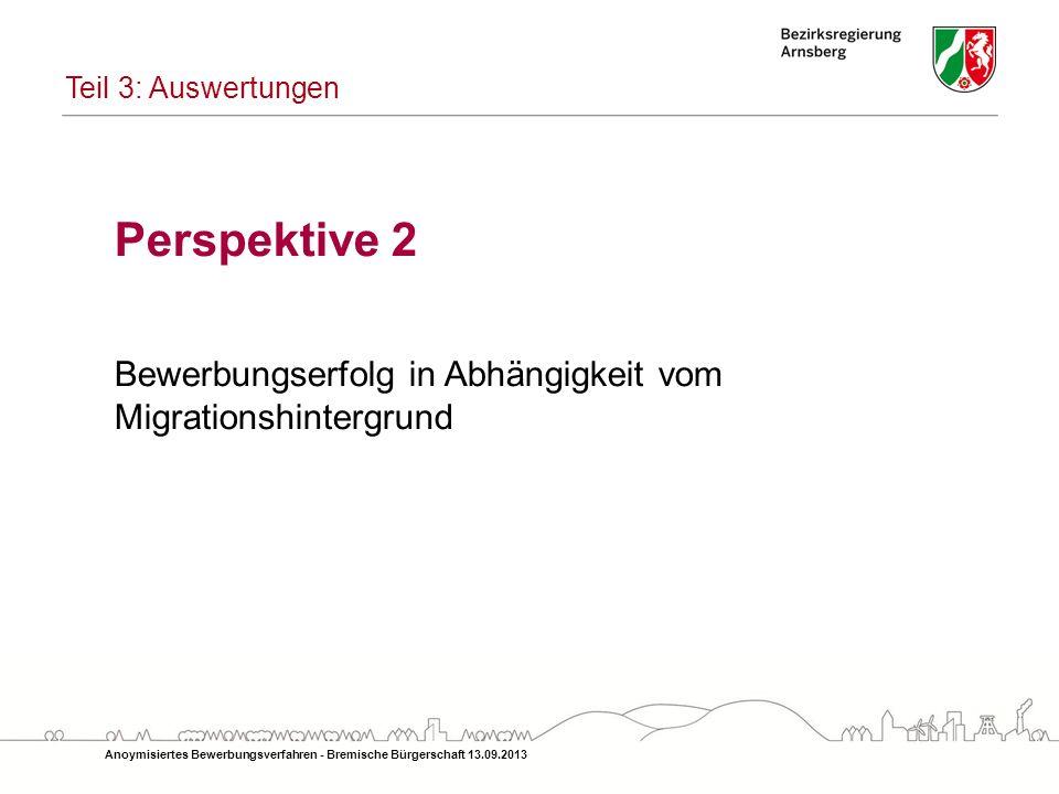 Teil 3: Auswertungen Perspektive 2. Bewerbungserfolg in Abhängigkeit vom Migrationshintergrund.
