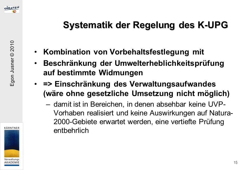 Systematik der Regelung des K-UPG