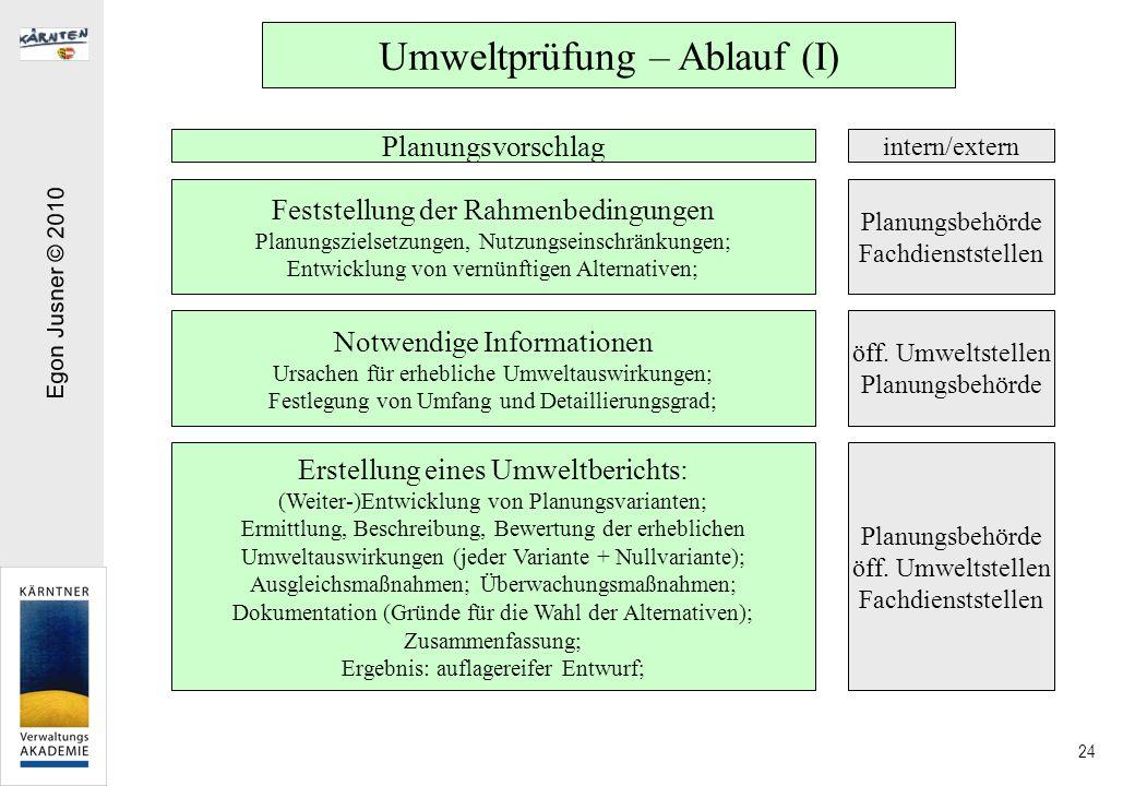 Umweltprüfung – Ablauf (I)