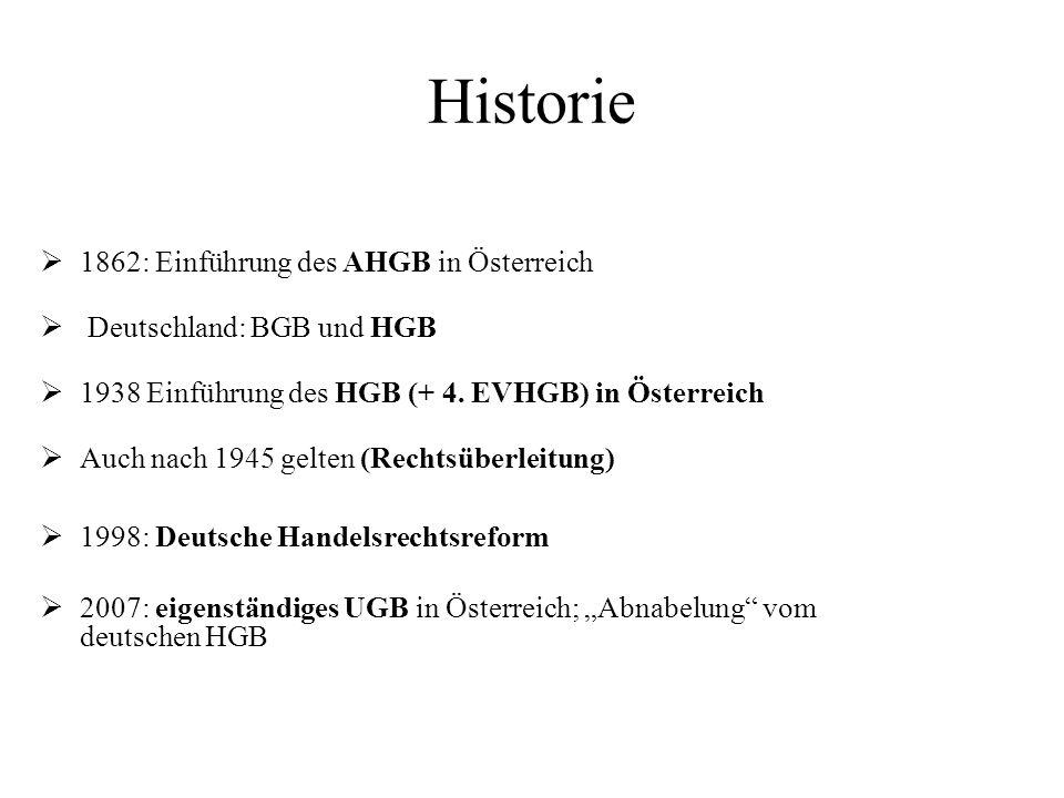 Historie 1862: Einführung des AHGB in Österreich