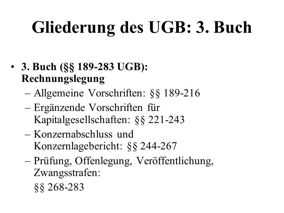 Gliederung des UGB: 3. Buch