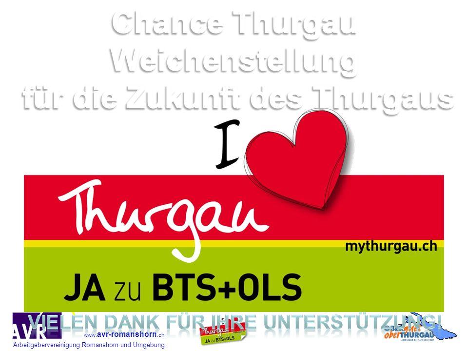 Chance Thurgau Weichenstellung für die Zukunft des Thurgaus