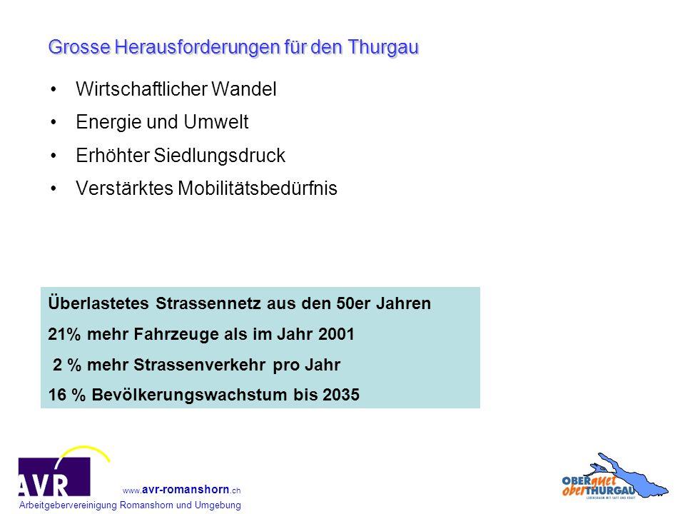 Grosse Herausforderungen für den Thurgau