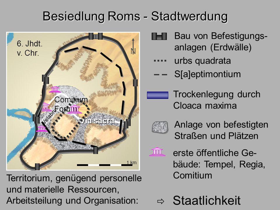 Besiedl.Rom3 Besiedlung Roms - Stadtwerdung Voraussetzungen