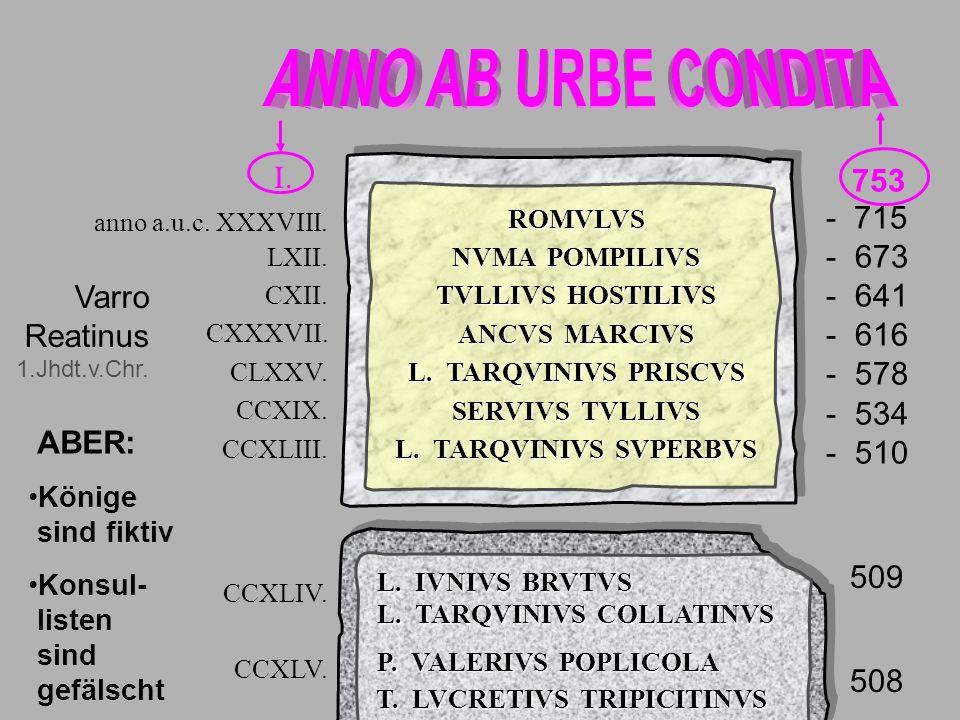 Sagen8Datum ANNO AB URBE CONDITA