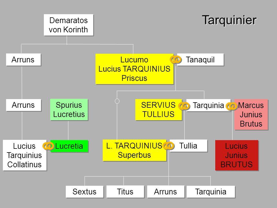 Anm Tarquinii Tarquinier Demaratos von Korinth Arruns