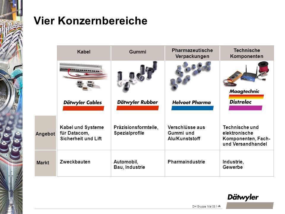Pharmazeutische Verpackungen Technische Komponenten