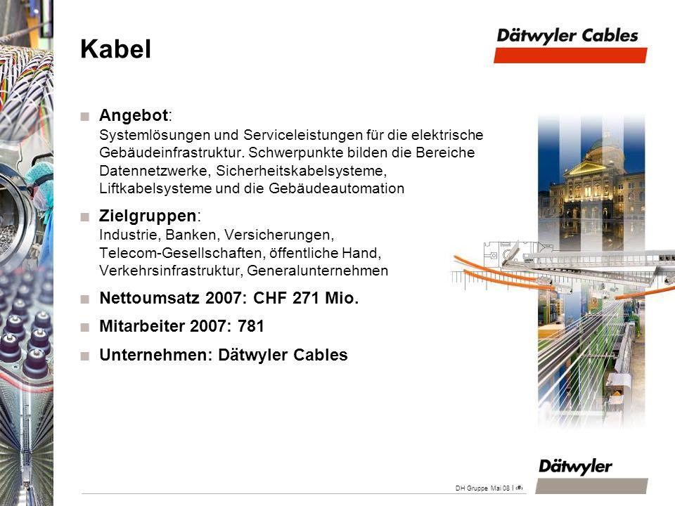 DH Gruppe April 200828.03.2017. Kabel.