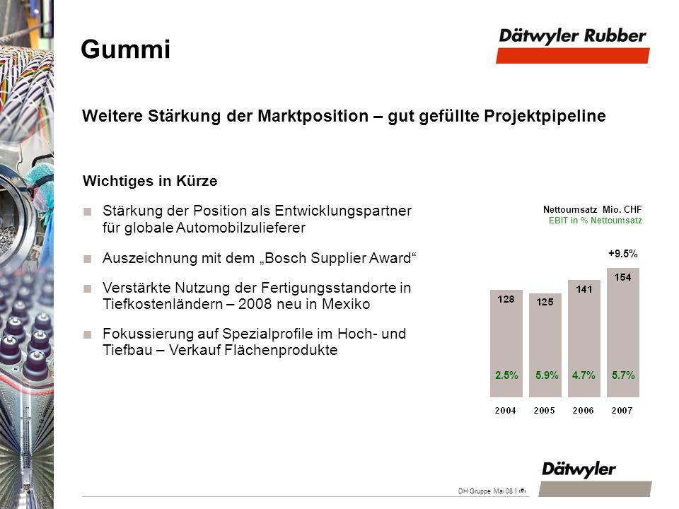 DH Gruppe April 2008 28.03.2017. Gummi. Weitere Stärkung der Marktposition – gut gefüllte Projektpipeline.